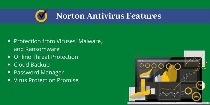 Norton Antivirus Features