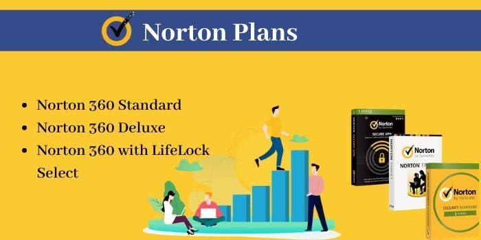 Norton Plans