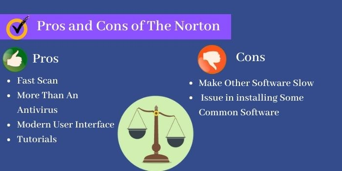 Pros and Cons of the Norton