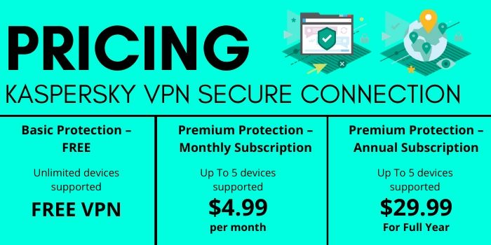 kaspersky secure connection VPN pricing