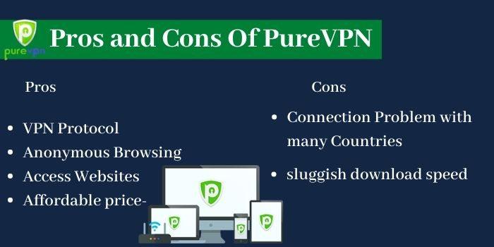 Pros & Cons of PureVPN