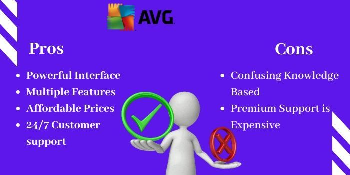 Pros and Cons of the AVG