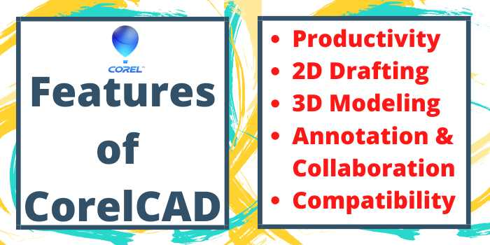 Features of CorelCAD