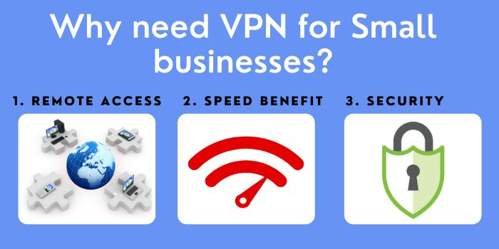 Why need VPN for Small businesses
