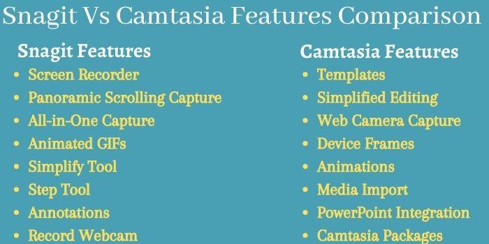 Snagit Vs Camtasia Features Comparison